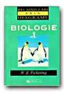 Biologie 1 - PICKERING W.R., Trad. PUIU Liliana