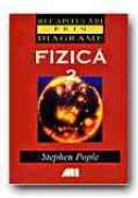 Fizica 2 - POPLE Stephen, Trad. BARSAN Victor